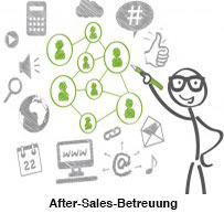After-Sales-Betreuung